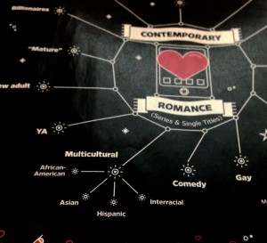 a graphic from EW of genre subtypes as a star constellation